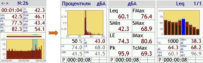 Виброметр Экофизика 110В